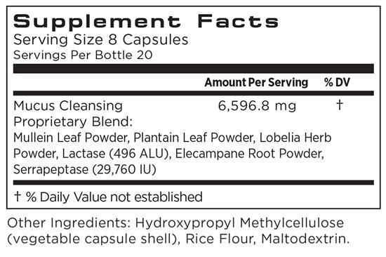 osmosis pathway ingredients